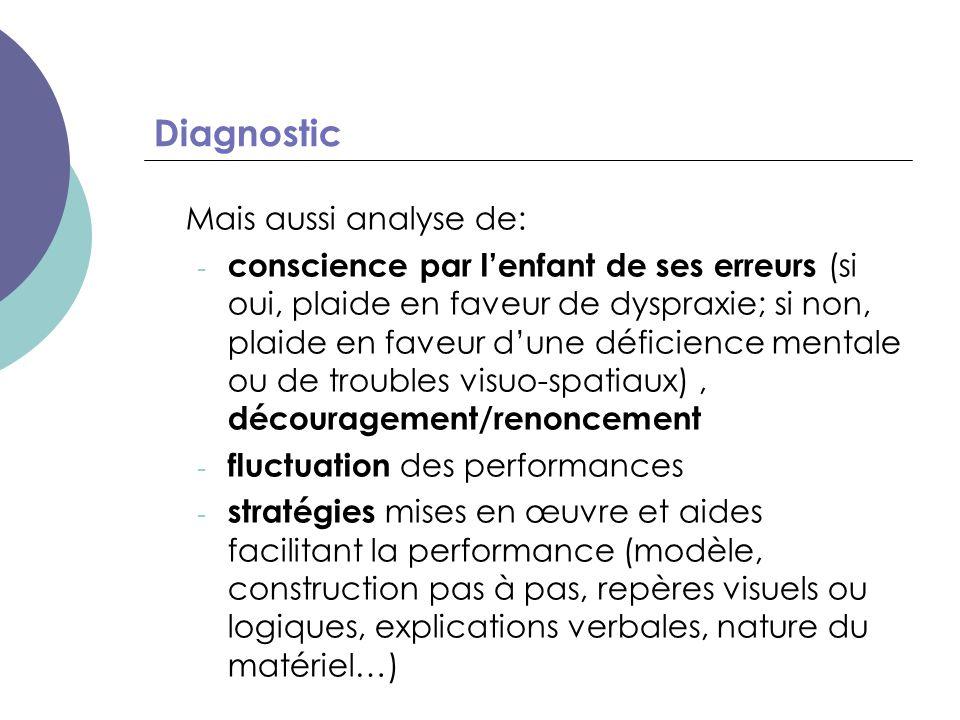 Diagnostic Mais aussi analyse de: – conscience par l'enfant de ses erreurs (si oui, plaide en faveur de dyspraxie; si non, plaide en faveur d'une défi