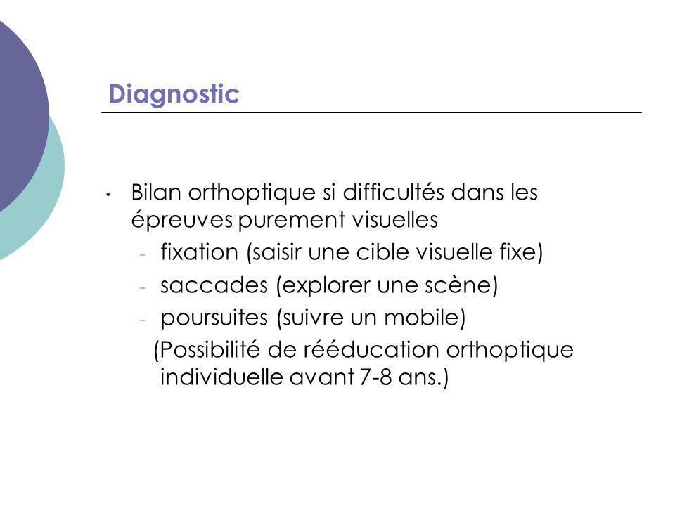 Diagnostic Bilan orthoptique si difficultés dans les épreuves purement visuelles – fixation (saisir une cible visuelle fixe) – saccades (explorer une