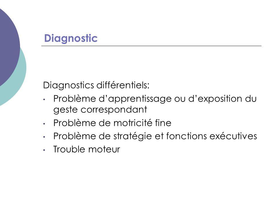 Diagnostic Diagnostics différentiels: Problème d'apprentissage ou d'exposition du geste correspondant Problème de motricité fine Problème de stratégie
