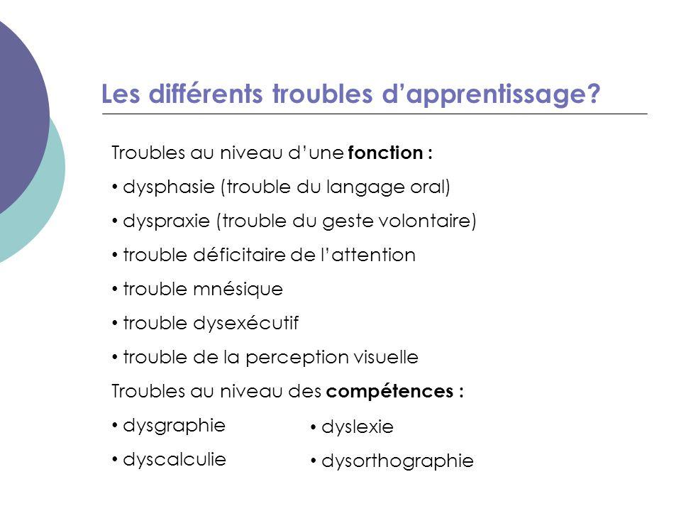 Troubles au niveau d'une fonction : dysphasie (trouble du langage oral) dyspraxie (trouble du geste volontaire) trouble déficitaire de l'attention tro
