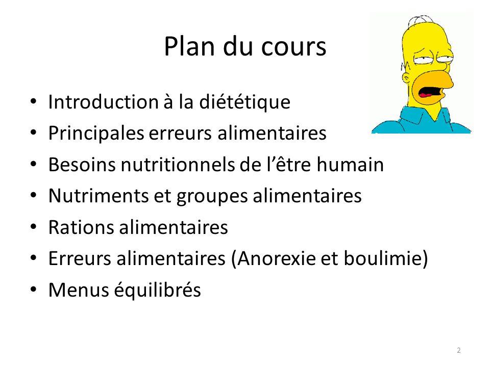 Plan du cours Introduction à la diététique Principales erreurs alimentaires Besoins nutritionnels de l'être humain Nutriments et groupes alimentaires