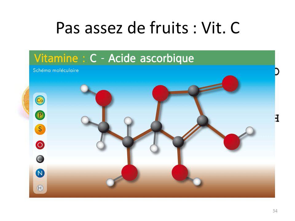 Pas assez de fruits : Vit. C 34