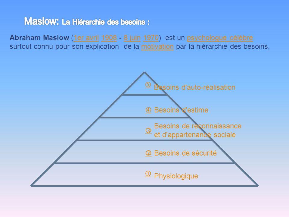 Abraham Maslow (1er avril 1908 - 8 juin 1970) est un psychologue célèbre surtout connu pour son explication de la motivation par la hiérarchie des bes