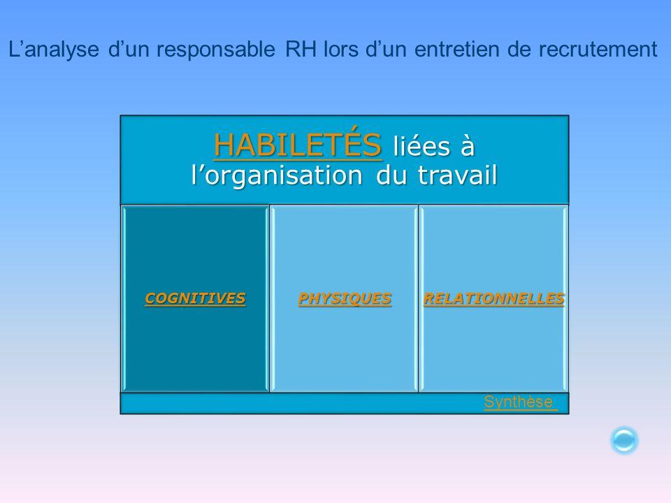 HABILETÉSHABILETÉS liées à l'organisation du travail HABILETÉS COGNITIVES PHYSIQUES RELATIONNELLES Synthèse L'analyse d'un responsable RH lors d'un en