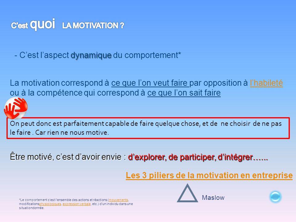 dynamique - C'est l'aspect dynamique du comportement* Le comportement *Le comportement c'est l'ensemble des actions et réactions (mouvements,mouvement