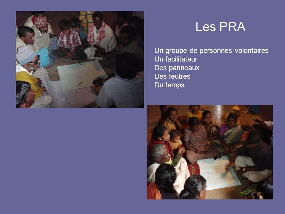 Les PRA Un groupe de personnes volontaires Un facilitateur Des panneaux Des feutres Du temps