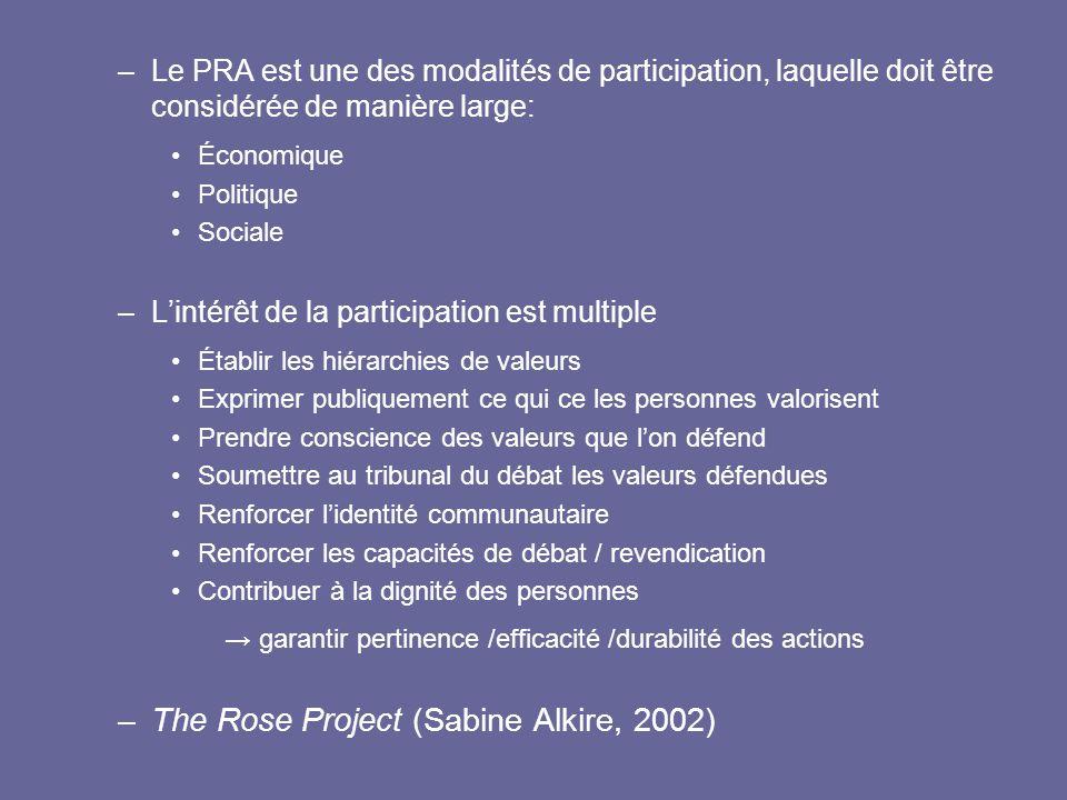 –Le PRA est une des modalités de participation, laquelle doit être considérée de manière large: Économique Politique Sociale –L'intérêt de la particip
