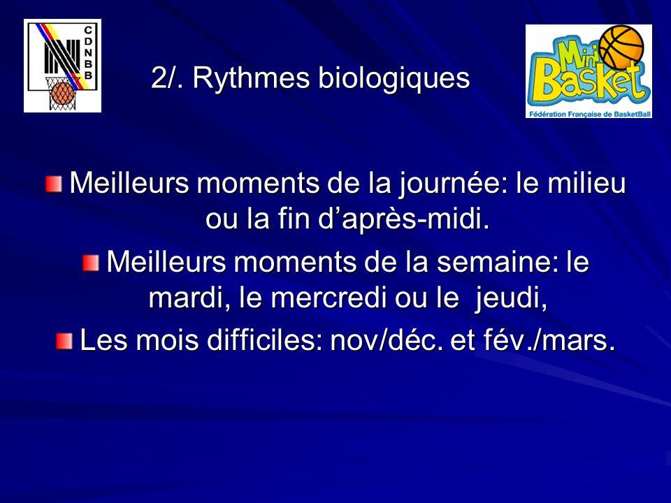 2/. Rythmes biologiques 2/. Rythmes biologiques Meilleurs moments de la journée: le milieu ou la fin d'après-midi. Meilleurs moments de la semaine: le