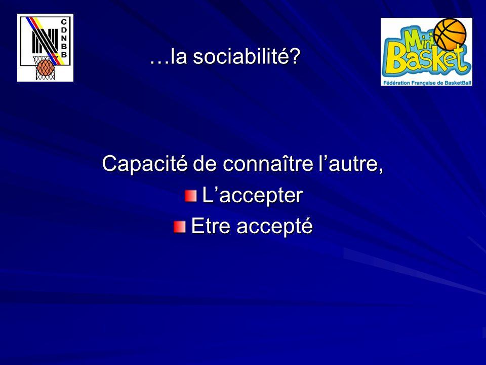 …la sociabilité? …la sociabilité? Capacité de connaître l'autre, L'accepter Etre accepté