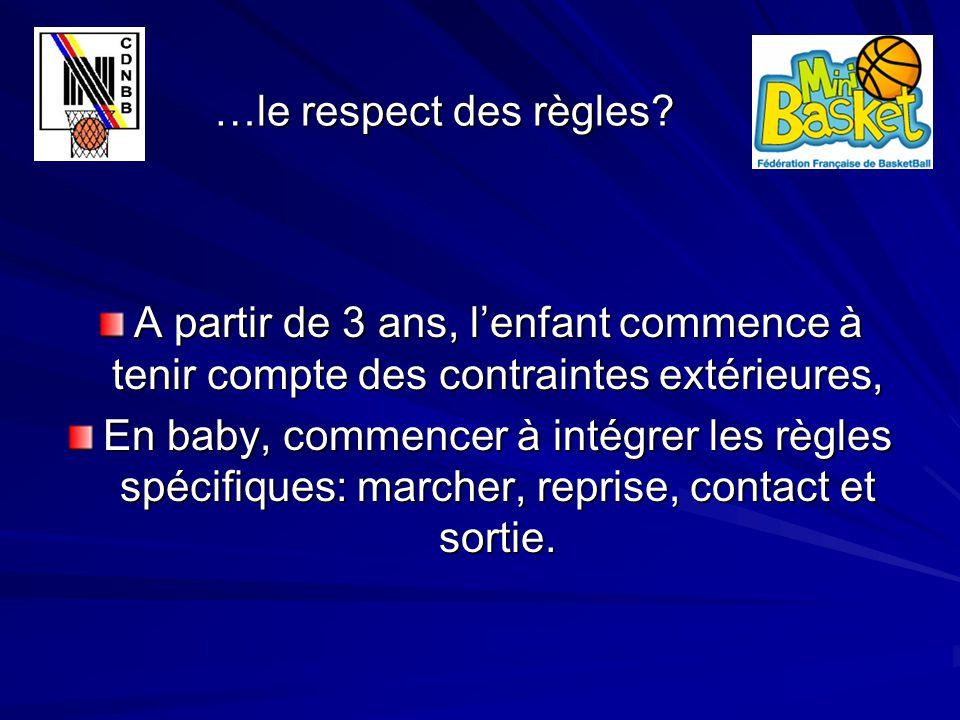 …le respect des règles? …le respect des règles? A partir de 3 ans, l'enfant commence à tenir compte des contraintes extérieures, En baby, commencer à