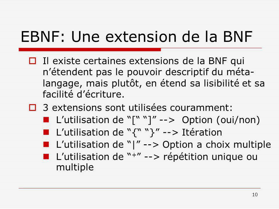 10 EBNF: Une extension de la BNF  Il existe certaines extensions de la BNF qui n'étendent pas le pouvoir descriptif du méta- langage, mais plutôt, en