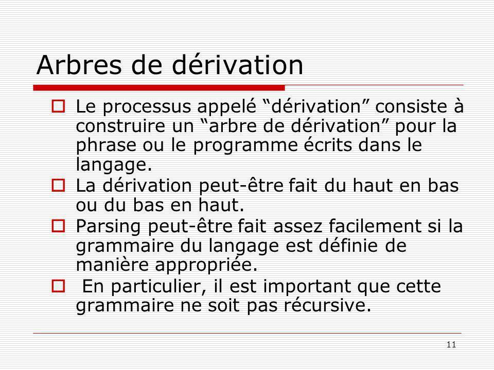 """11 Arbres de dérivation  Le processus appelé """"dérivation"""" consiste à construire un """"arbre de dérivation"""" pour la phrase ou le programme écrits dans l"""