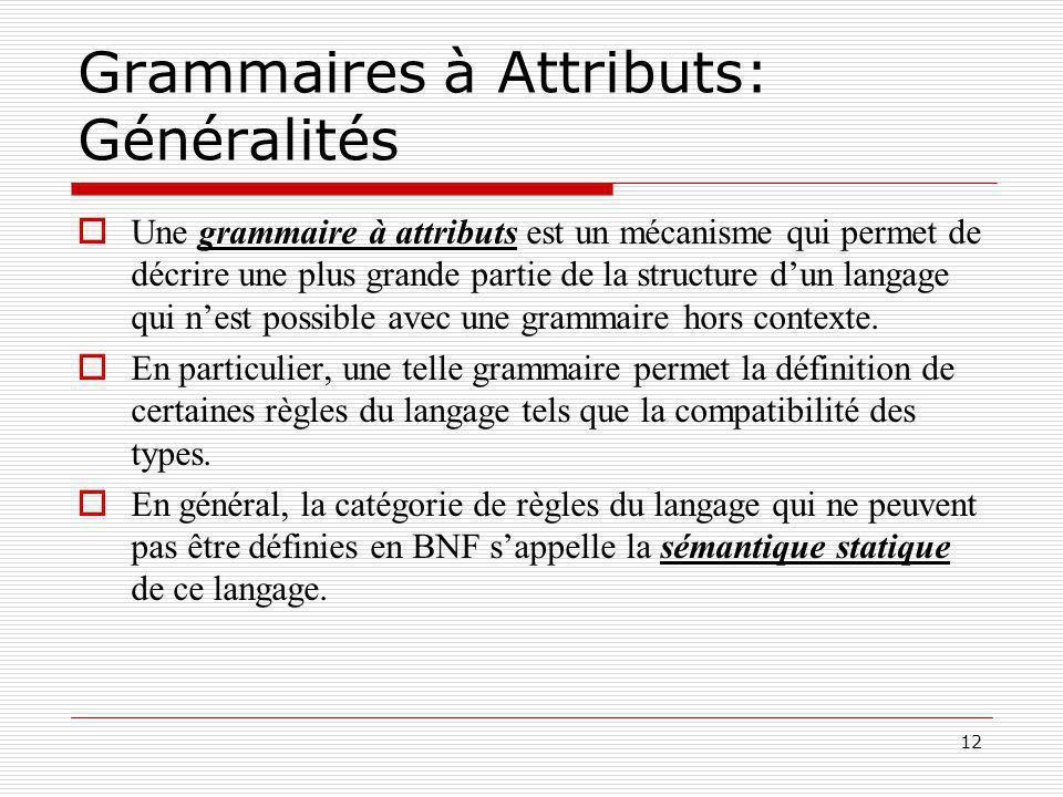 12 Grammaires à Attributs: Généralités  Une grammaire à attributs est un mécanisme qui permet de décrire une plus grande partie de la structure d'un