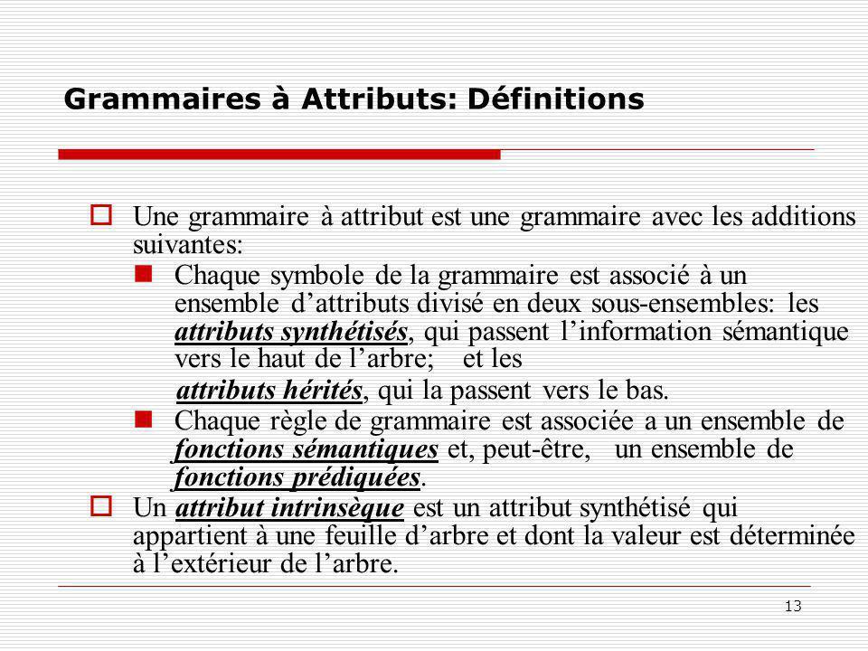 13 Grammaires à Attributs: Définitions  Une grammaire à attribut est une grammaire avec les additions suivantes: Chaque symbole de la grammaire est a
