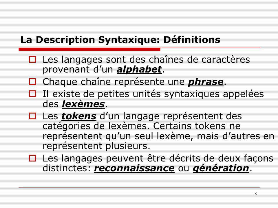 3 La Description Syntaxique: Définitions  Les langages sont des chaînes de caractères provenant d'un alphabet.  Chaque chaîne représente une phrase.