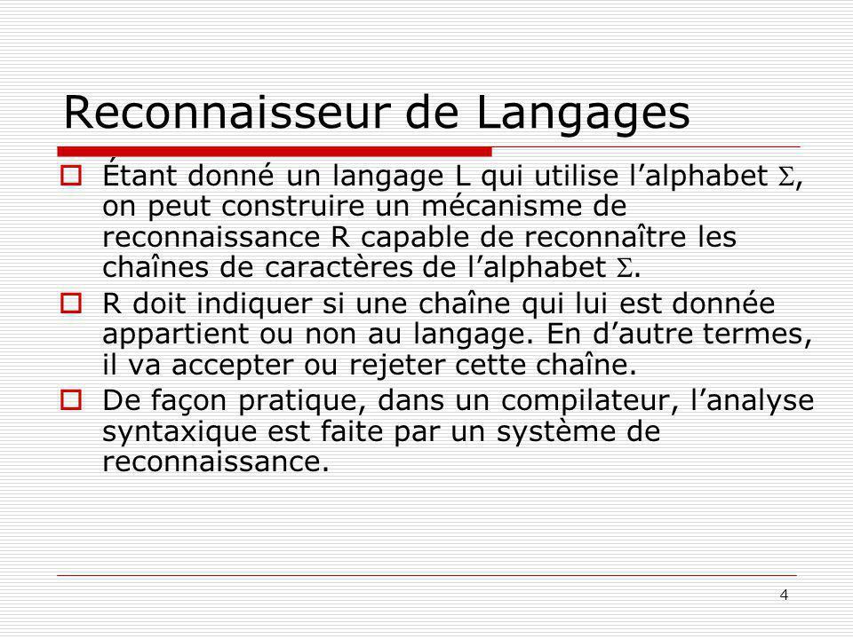 4 Reconnaisseur de Langages  Étant donné un langage L qui utilise l'alphabet , on peut construire un mécanisme de reconnaissance R capable de reconn