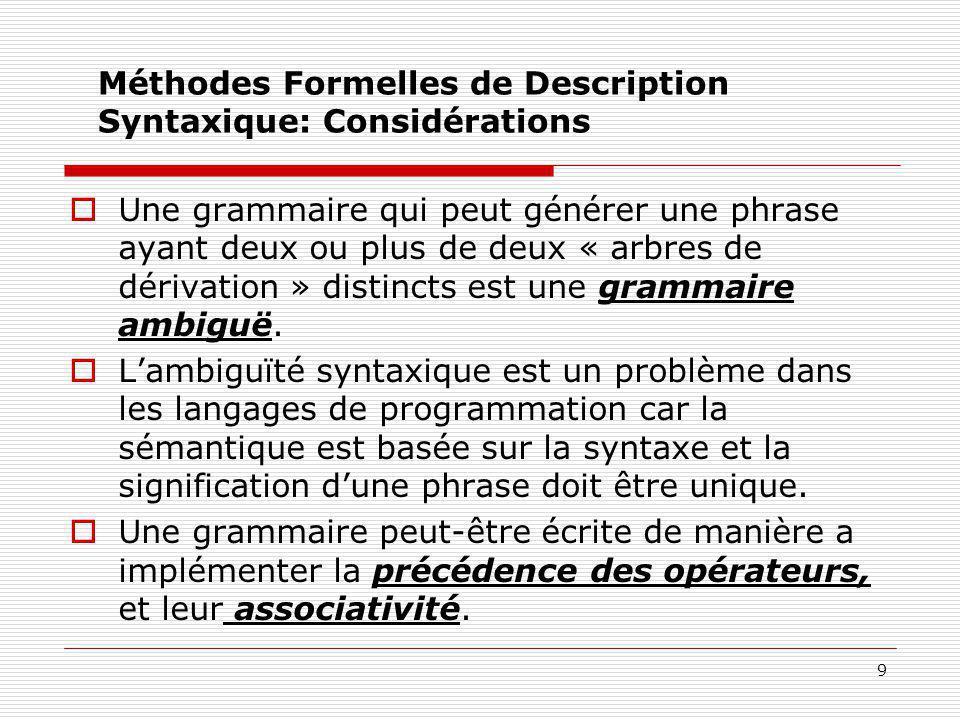 9 Méthodes Formelles de Description Syntaxique: Considérations  Une grammaire qui peut générer une phrase ayant deux ou plus de deux « arbres de déri