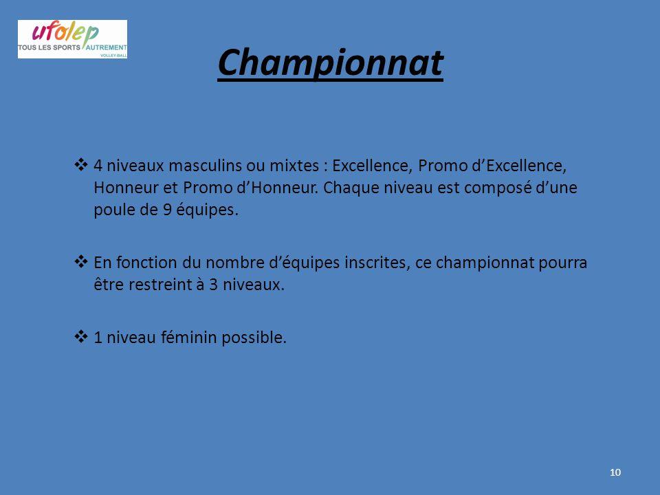 Championnat  4 niveaux masculins ou mixtes : Excellence, Promo d'Excellence, Honneur et Promo d'Honneur. Chaque niveau est composé d'une poule de 9 é