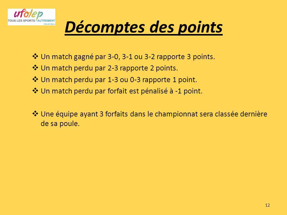 Décomptes des points  Un match gagné par 3-0, 3-1 ou 3-2 rapporte 3 points.  Un match perdu par 2-3 rapporte 2 points.  Un match perdu par 1-3 ou 0