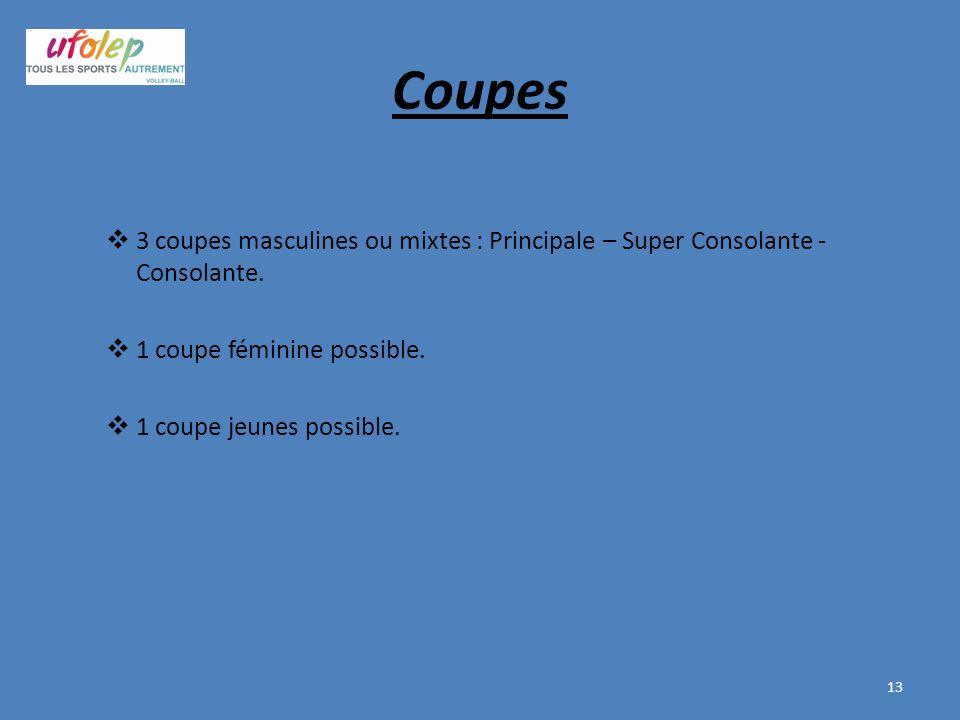 Coupes  3 coupes masculines ou mixtes : Principale – Super Consolante - Consolante.  1 coupe féminine possible.  1 coupe jeunes possible. 13
