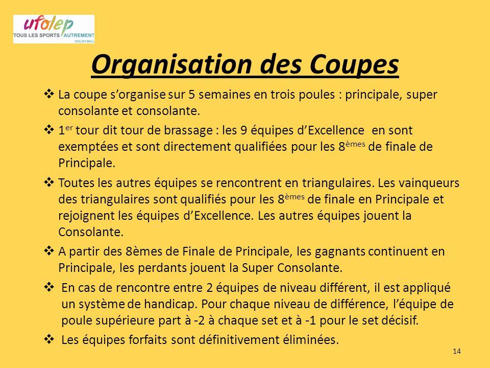 Organisation des Coupes  La coupe s'organise sur 5 semaines en trois poules : principale, super consolante et consolante.  1 er tour dit tour de bra