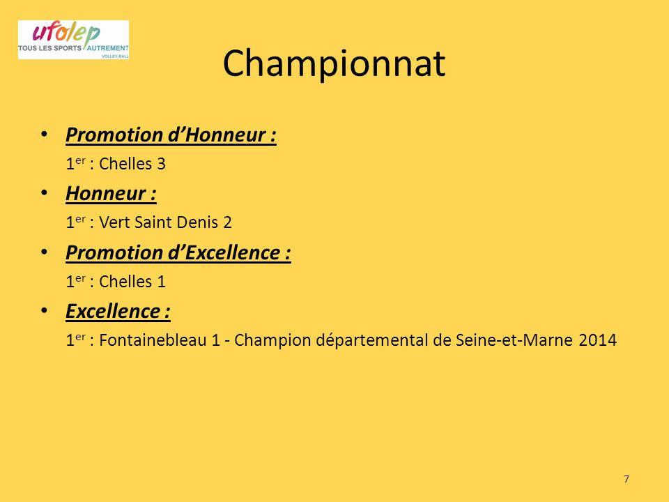 Championnat Promotion d'Honneur : 1 er : Chelles 3 Honneur : 1 er : Vert Saint Denis 2 Promotion d'Excellence : 1 er : Chelles 1 Excellence : 1 er : F