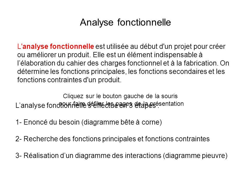 Analyse fonctionnelle L'analyse fonctionnelle est utilisée au début d'un projet pour créer ou améliorer un produit. Elle est un élément indispensable