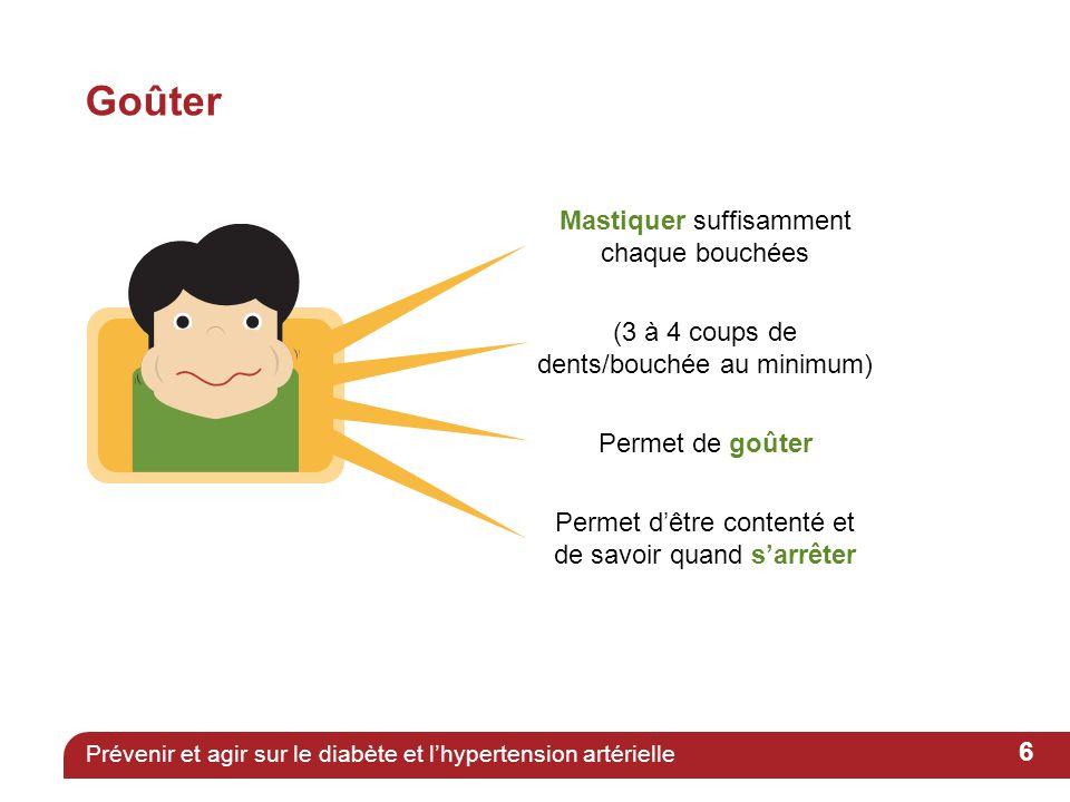 Goûter Prévenir et agir sur le diabète et l'hypertension artérielle 6 Mastiquer suffisamment chaque bouchées (3 à 4 coups de dents/bouchée au minimum)