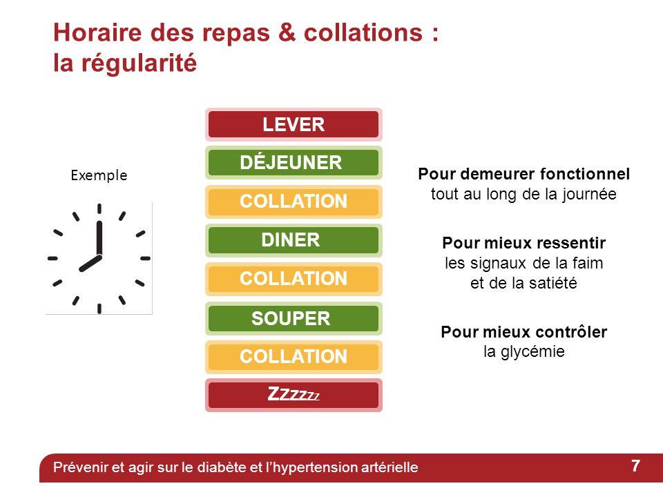 Horaire des repas & collations : la régularité Prévenir et agir sur le diabète et l'hypertension artérielle 7 LEVER DÉJEUNER COLLATION ZZZZZZZZZZZZ DI