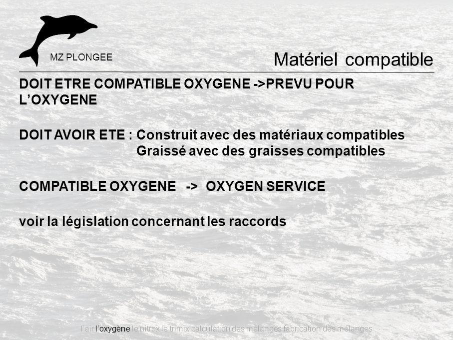 DOIT ETRE COMPATIBLE OXYGENE ->PREVU POUR L'OXYGENE DOIT AVOIR ETE : Construit avec des matériaux compatibles Graissé avec des graisses compatibles CO