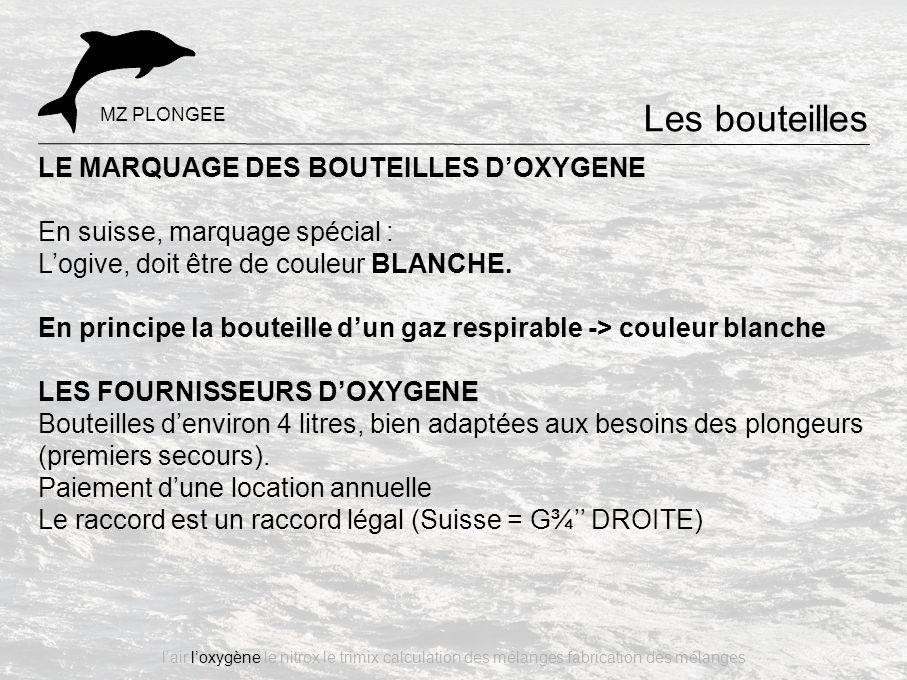 LE MARQUAGE DES BOUTEILLES D'OXYGENE En suisse, marquage spécial : L'ogive, doit être de couleur BLANCHE. En principe la bouteille d'un gaz respirable
