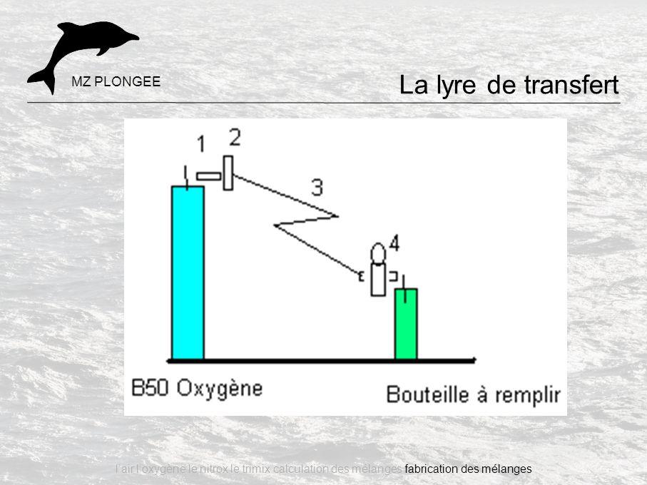 l'air l'oxygène le nitrox le trimix calculation des mélanges fabrication des mélanges La lyre de transfert MZ PLONGEE