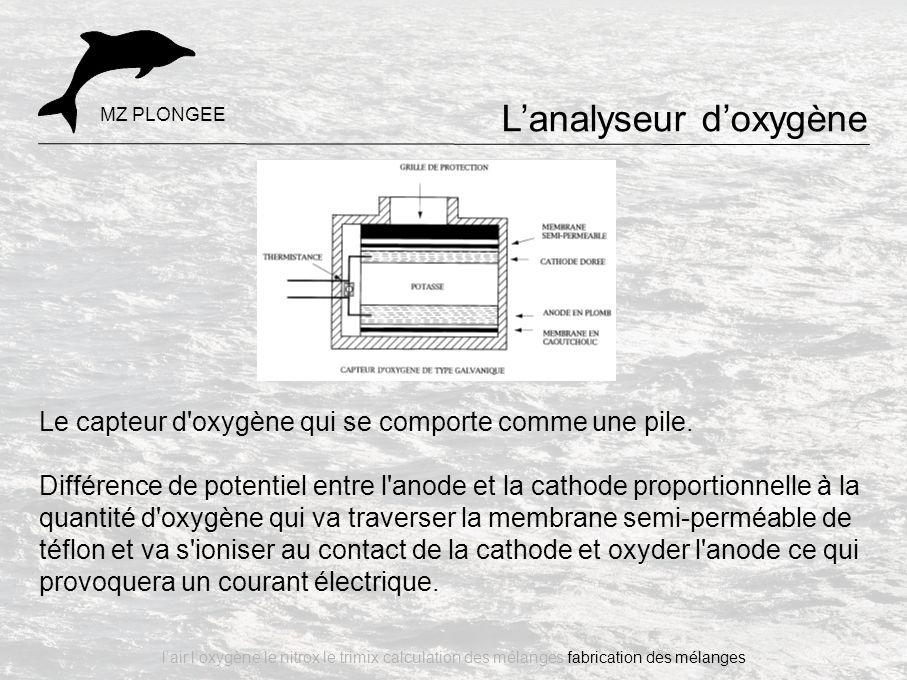 Le capteur d'oxygène qui se comporte comme une pile. Différence de potentiel entre l'anode et la cathode proportionnelle à la quantité d'oxygène qui v