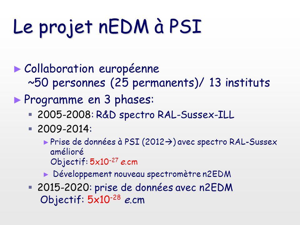 Le projet nEDM à PSI ► ► Collaboration européenne ~50 personnes (25 permanents)/ 13 instituts ► ► Programme en 3 phases:   2005-2008: R&D spectro RA