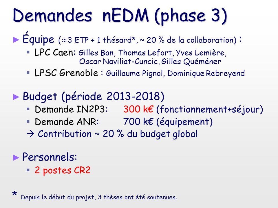 Demandes nEDM (phase 3) ► ► Équipe ( ≈ 3 ETP + 1 thésard*, ~ 20 % de la collaboration) :   LPC Caen: Gilles Ban, Thomas Lefort, Yves Lemière, Oscar