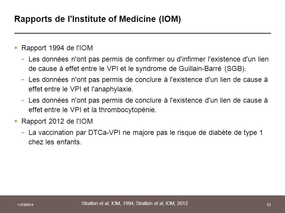 11/23/2014 13 Rapports de l'Institute of Medicine (IOM)  Rapport 1994 de l'IOM - Les données n'ont pas permis de confirmer ou d'infirmer l'existence
