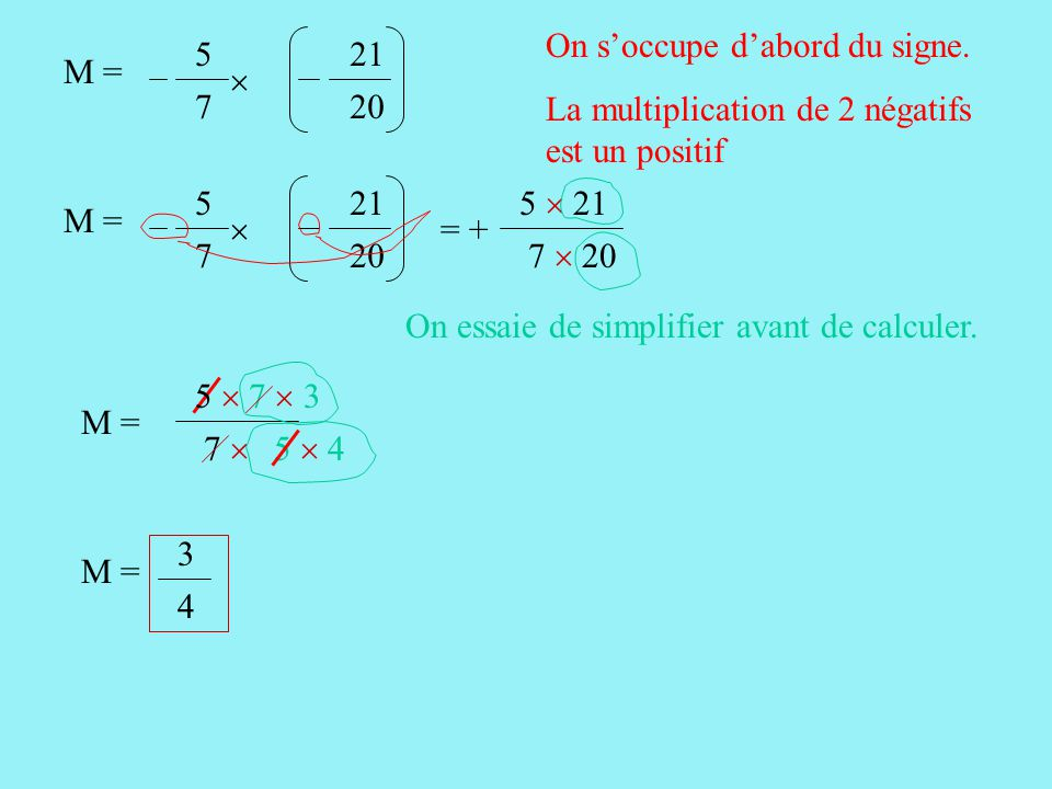 5  21 7  20 On s'occupe d'abord du signe.