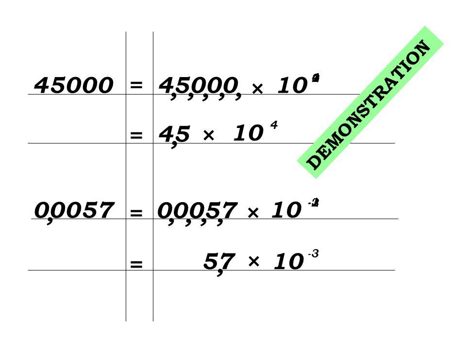00057 45000=45000 × 10, 12 3 4,,,,,, 45 × 10 4 = = 00057,, ×, -2, -3 57 = ×10 -3, DEMONSTRATION