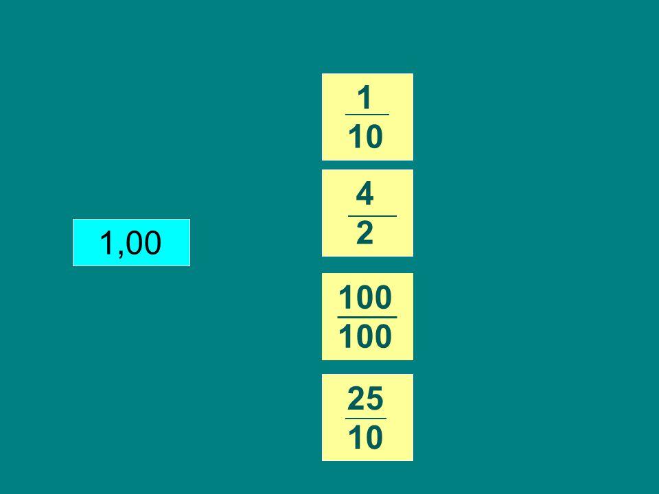 0,01 1 100 25 10 1 10 4 2