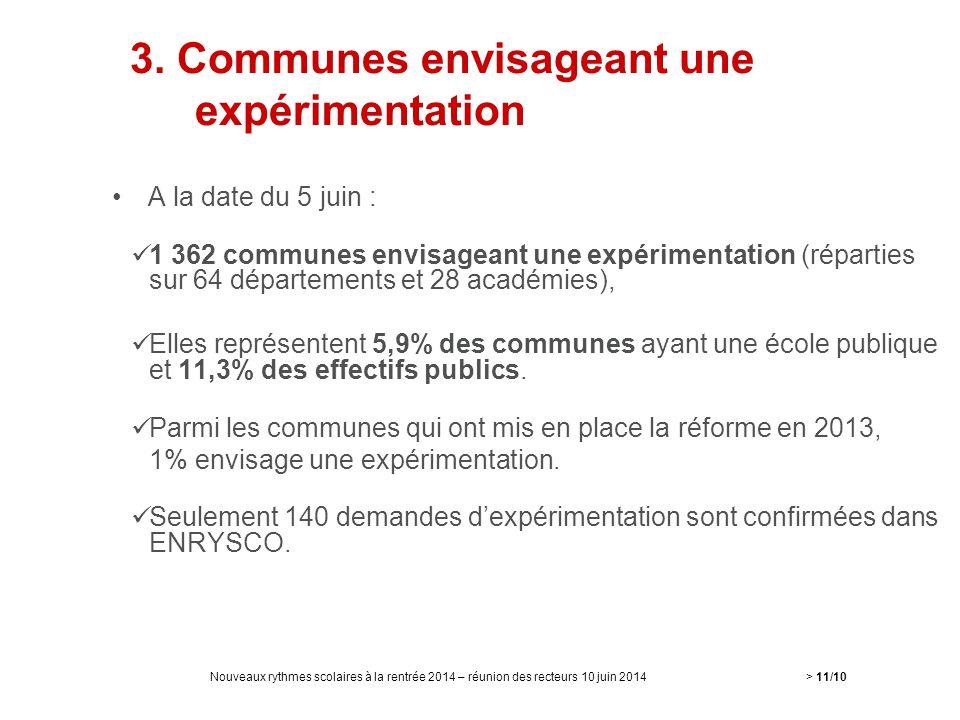 3. Communes envisageant une expérimentation A la date du 5 juin : 1 362 communes envisageant une expérimentation (réparties sur 64 départements et 28