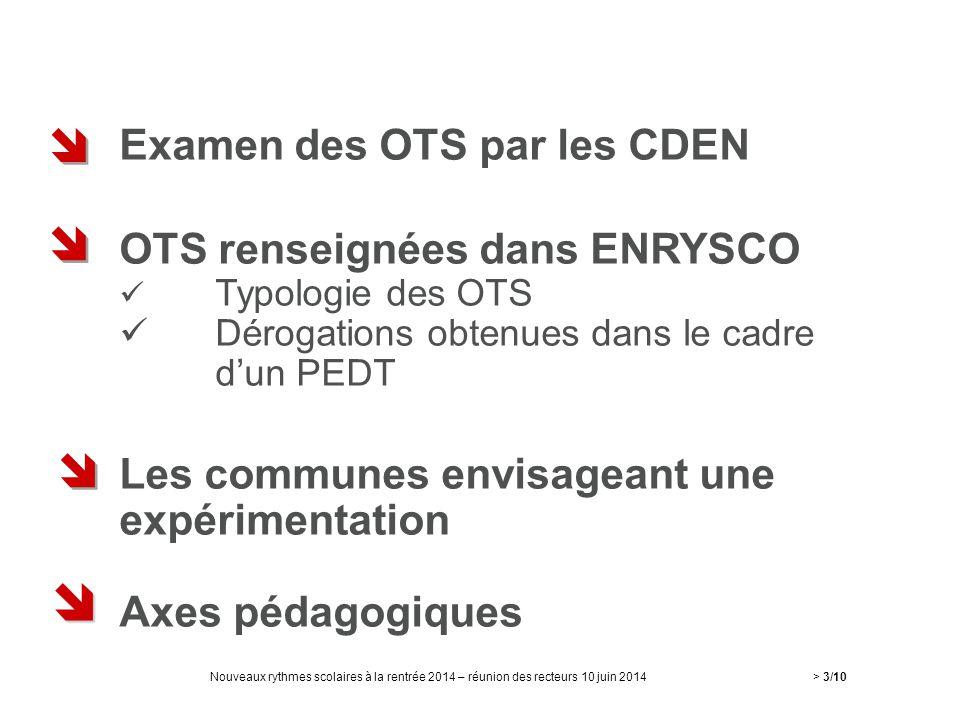 > 3/10   Examen des OTS par les CDEN OTS renseignées dans ENRYSCO Typologie des OTS Dérogations obtenues dans le cadre d'un PEDT Les communes envisa