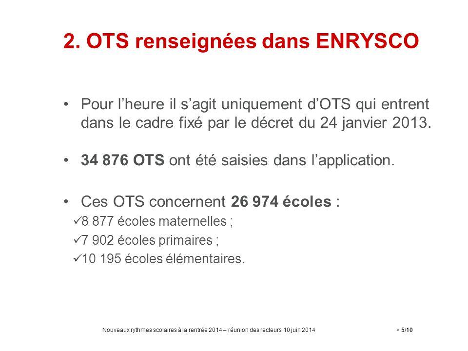 2.1 Typologie des OTS Quatre types d'OTS peuvent être identifiés :  les OTS dites « régulières » avec une organisation horaire régulière sur les 4 après-midi ;  les OTS dites « 2/2 » avec 2 après-midi plus courts ;  les OTS dites « 3/1 » un après-midi plus court ;  les OTS dites « 1/3 » avec 3 après-midi plus courts.