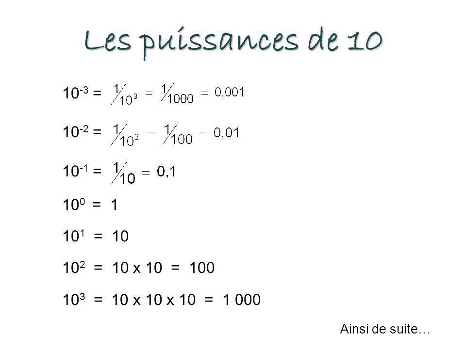 Les puissances de 10 10 -3 = 10 -2 = 10 -1 = 10 0 = 1 10 1 = 10 10 2 = 10 x 10 = 100 10 3 = 10 x 10 x 10 = 1 000 Ainsi de suite…