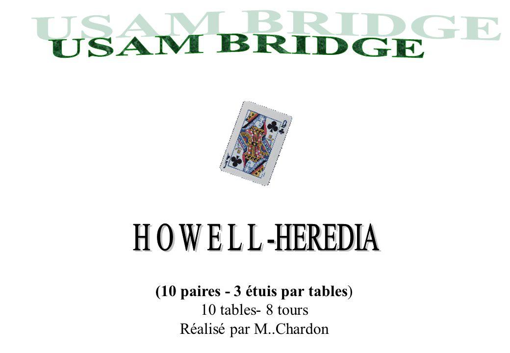 (10 paires - 3 étuis par tables) 10 tables- 8 tours Réalisé par M..Chardon