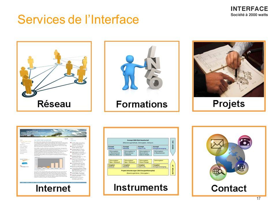 17 Services de l'Interface