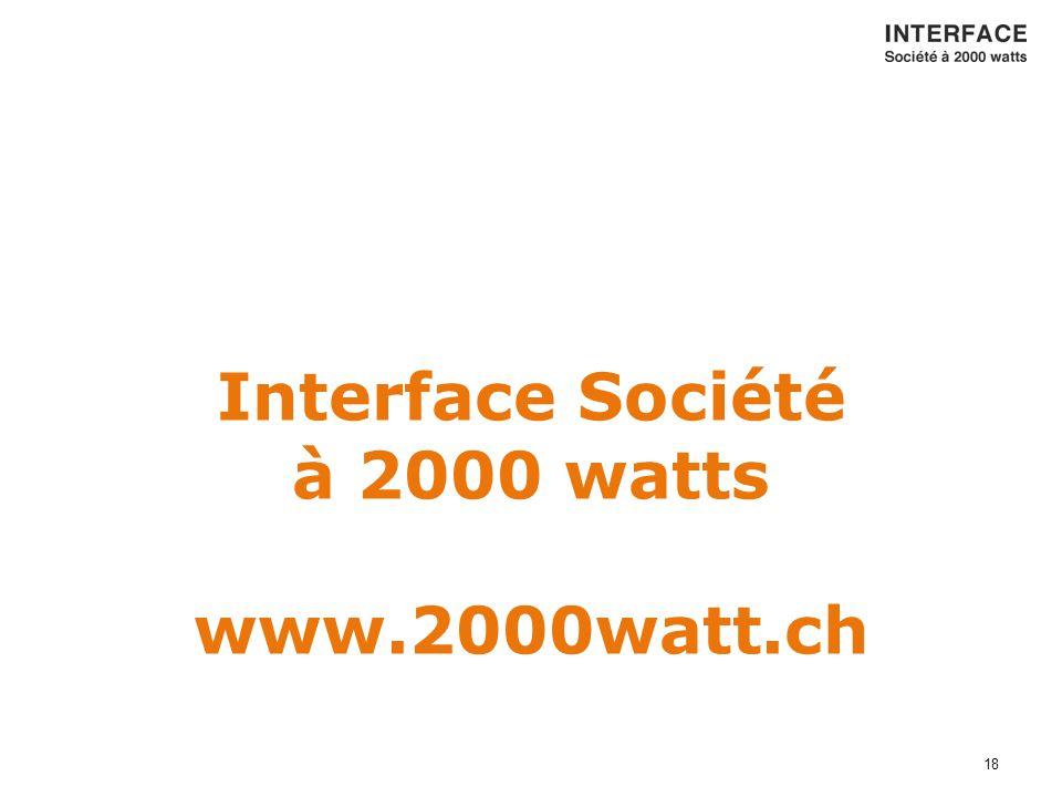 18 Interface Société à 2000 watts www.2000watt.ch