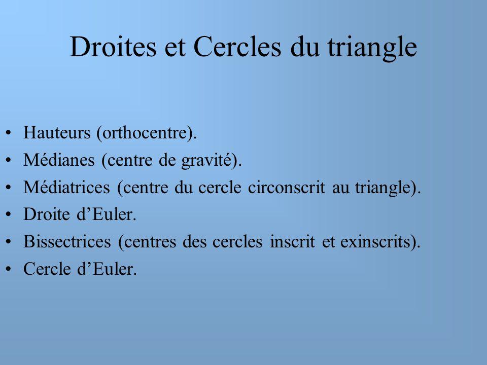 Droites et Cercles du triangle Hauteurs (orthocentre). Médianes (centre de gravité). Médiatrices (centre du cercle circonscrit au triangle). Droite d'