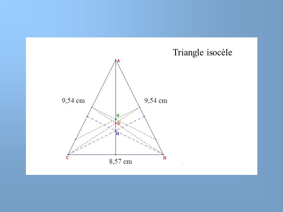 9,54 cm Triangle isocèle 8,57 cm