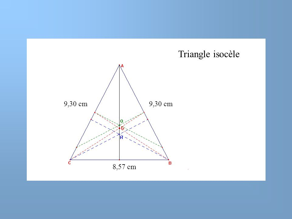 9,30 cm Triangle isocèle 8,57 cm