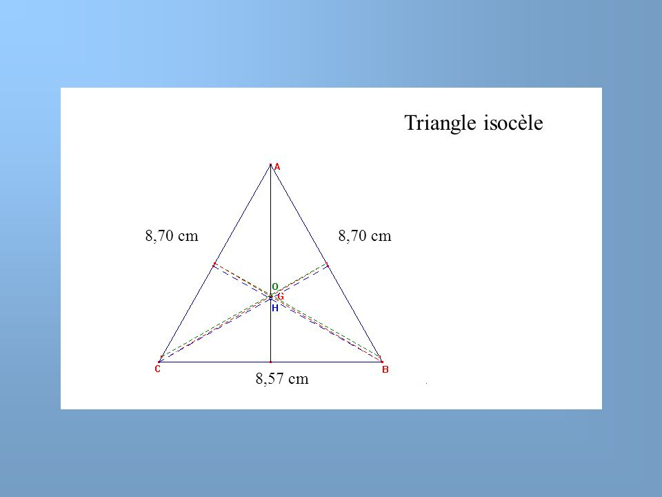 8,70 cm Triangle isocèle 8,57 cm